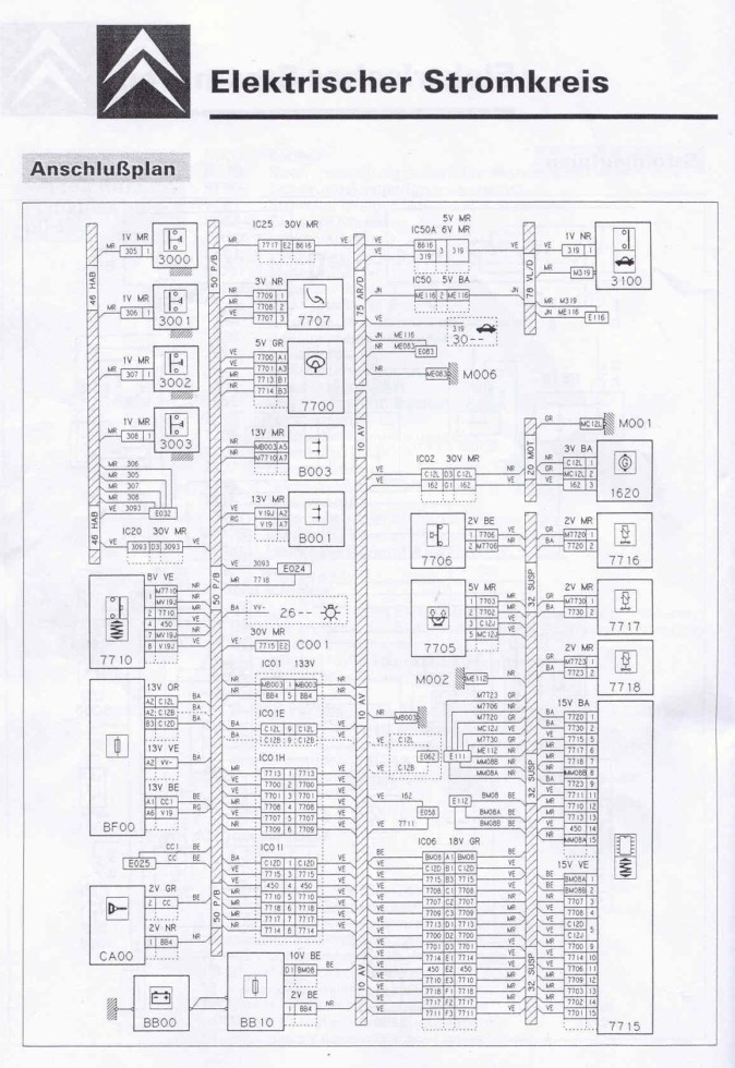 Atemberaubend Citroen C4 Schaltplan Zeitgenössisch - Elektrische ...
