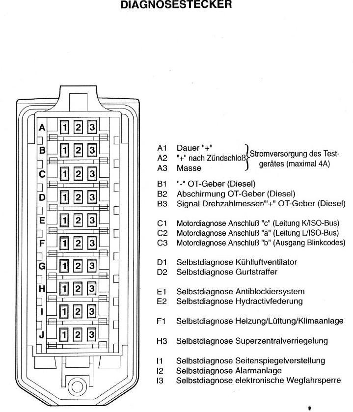 Großzügig Citroen C5 Schaltplan Zeitgenössisch - Der Schaltplan ...